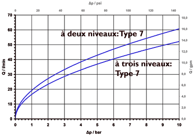 Filtres, DN 17 - 12.017.800