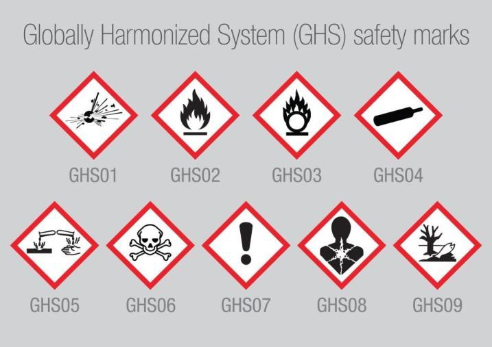 Safety data sheets - Translation of material safety data sheets (MSDS)