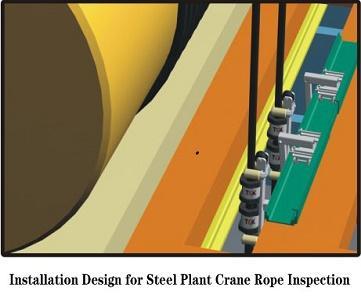 Онлайновая система контроля безопасности в реальном времени  - для металлургического стального каната