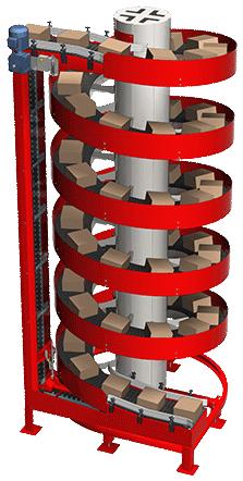 Elevatori a Spirale