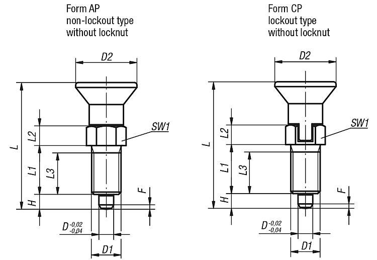 Indexing plungers with thread lock - Indexing plungers