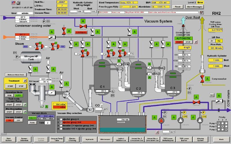 Engineering - SPS / Visualisierung - null