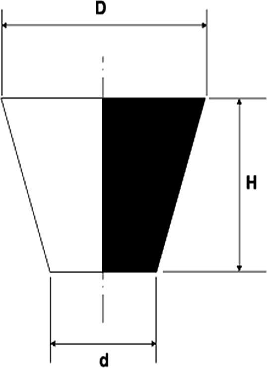 N17-Bouchons de protection coniques HT - Haute Température
