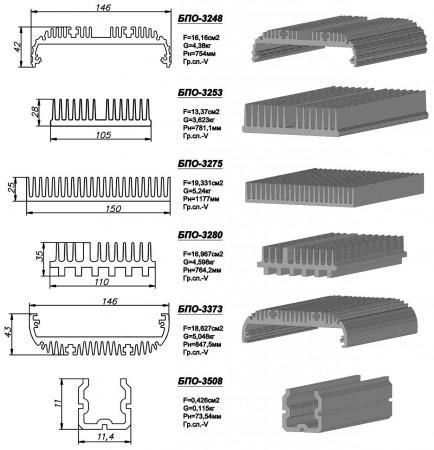 Радиаторный алюминиевый профиль