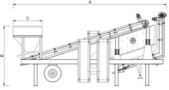 Mobile Screen And Classifier Unit