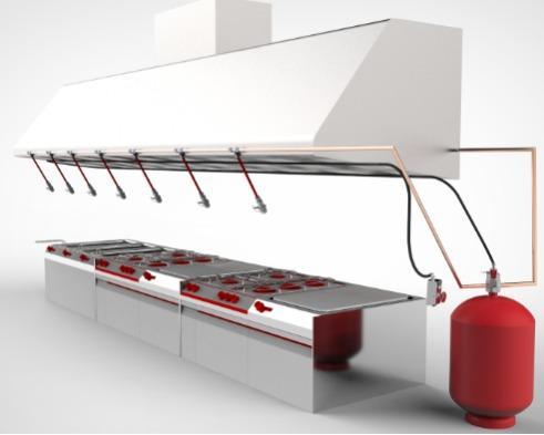 ARMANfire Chef - Sistema automático para la protección de los equipos de cocina