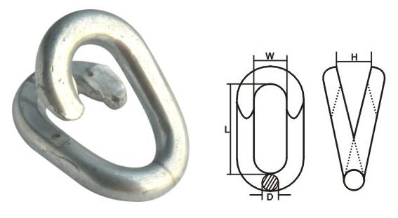 Riggings - Repair Link