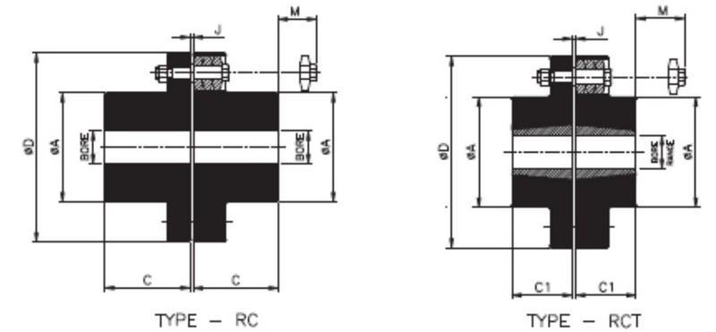 Accouplement élastique à broches coniques, RC-Flex RATHI - Accouplement élastique à broches coniques, RC-Flex RATHI