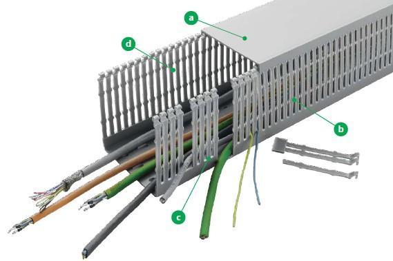 Canaletas de cableado y de cables VK - Canaletas de cableado, el sistema de organización de cables de CONTA-CLIP