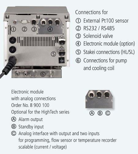 FP51-SL - Circulatiethermostaten voor ultra-lage temperature -