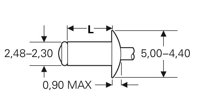 Blind rivet technology - POP® - Standard break stem rivets - Domed head
