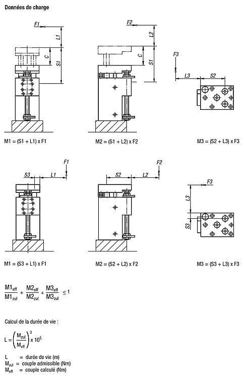 Unité de déplacement pneumatique à guidage cylindrique - Système de manipulation pneumatique