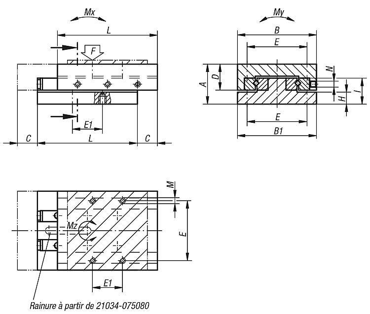 Tables de guidage de précision à palier à rouleaux - Tables de guidage
