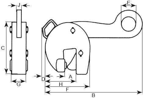Pinces lève-poutrelles - Pince pour profilé AST-S