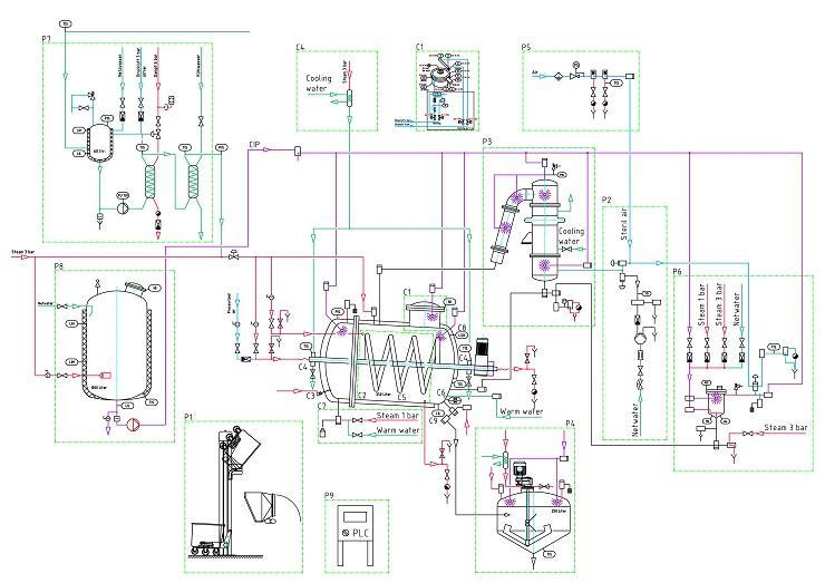 Experts en conception, ingénierie, calcul des installations, - appareils et constructions soudées  -  nous donnons vie à vos idées