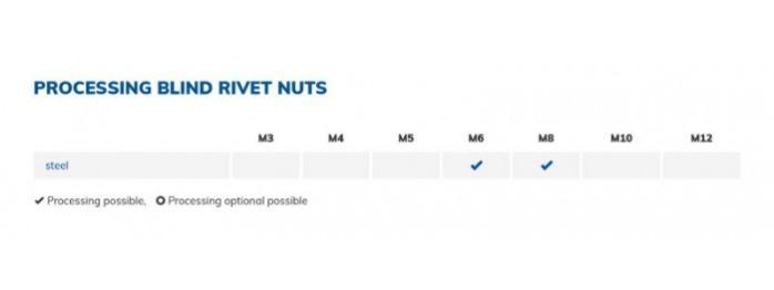 VNG 753 - Setting tool for folding blind rivet nuts