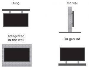 FLEXILIS – led wall flessibili per superfici curve all'interno - null