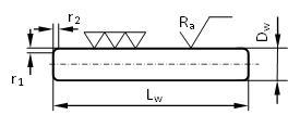 Nadelrolle B DIN 5402-3:2012