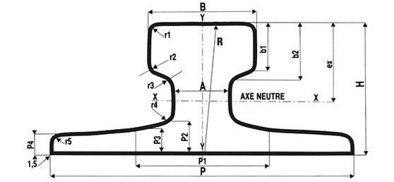 Overhead crane rails - null