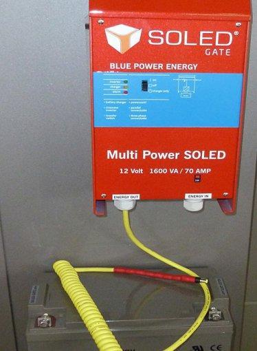 Antriebstechnik - Tore