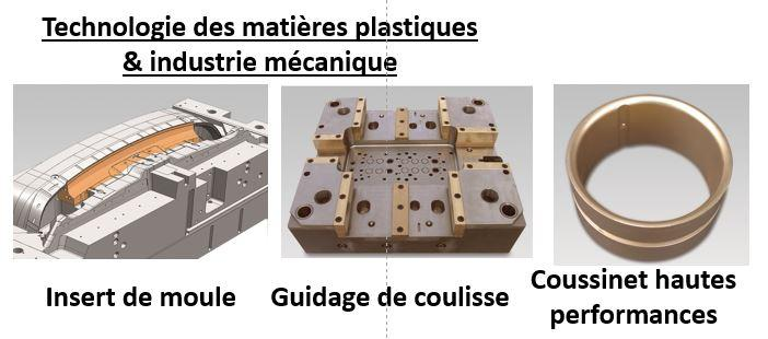 Technologie des matières plastiques et industrie mécanique -