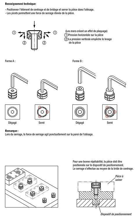 Bride de centrage - Élément de serrage et de centrage