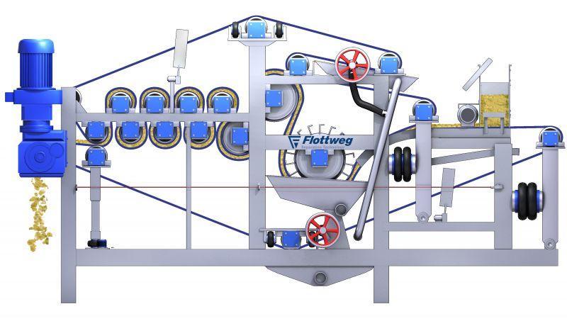 福乐伟带式压滤机 - 用于果汁生产和化学、制药及食品工业中的脱水和过滤的带式压滤机
