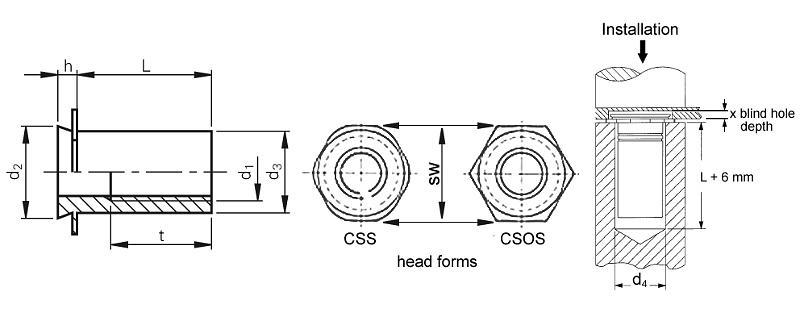Self-clinching fasteners - PEM® - Concealed-head self-clinching standoffs