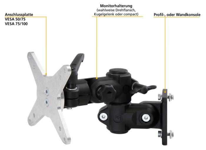 Döner flanşlı monitör askı aparatı (döndürülebilir, yüksekli -