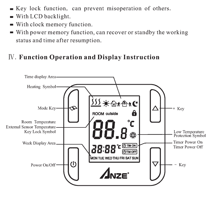 AZ43 Digital thermostat - Anze Thermostats Series