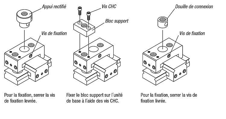 Douille de connexion - Éléments de bridage et d'ajustement