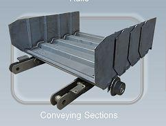Conveying sections - Conveyor chains and components