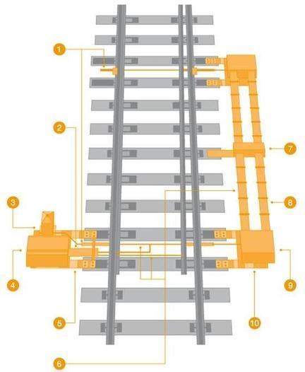 Weichenkomponenten für den Schienenverkehr - null