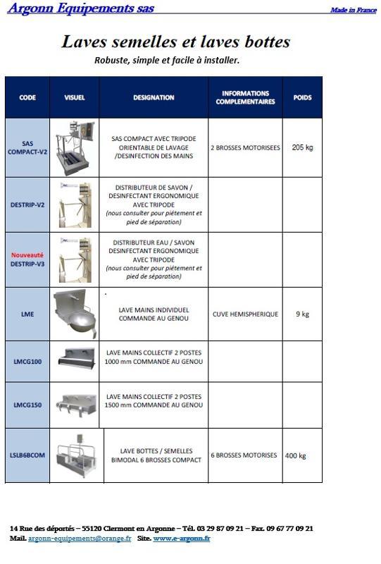 Catalogue Laves Semelles, Laves Bottes, Sas De Désinfection Et Lavabos - null