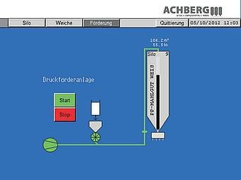 achbergr control - PC – Visualization
