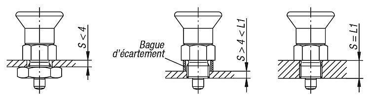 Doigt d'indexage modèle court - Doigt d'indexage à corps lisse