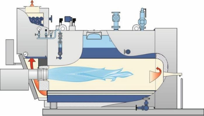 Bosch Universal steam boiler CSB - Bosch Compact steam boiler producing up to 5,200 kg/h of steam