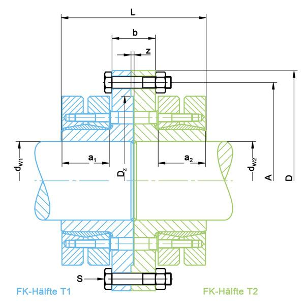 TAS FK - Flange Couplings FK series examples