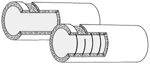 Inliner hose - Chemical hoses