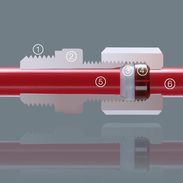 pipe connectors - Connection Principle 2D