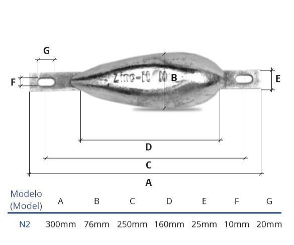 Ânodo de zinco para protecção catódica - Ânodos de casco N2
