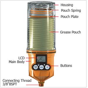 Electromechanical Automatic lubricator - Pulsarlube M500