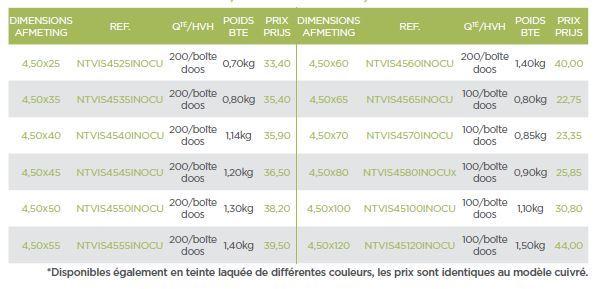 VIS DE FAÎTAGE ET RIVES EN INOX 18/10 CUIVRÉ - AVEC RONDELLE EPDM, Ø 20MM*