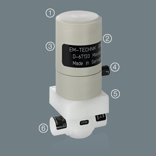 ball valves - Ball Valves 6R with electrical actuator (COMPACT)