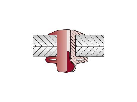 Blindniet PRESSLASCHE - Flachkopf, auffaltender Schließkopf für gleichm. Kraftverteilung