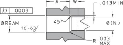 Ø 093 Aluminum Lee Plug® - Long Style - null
