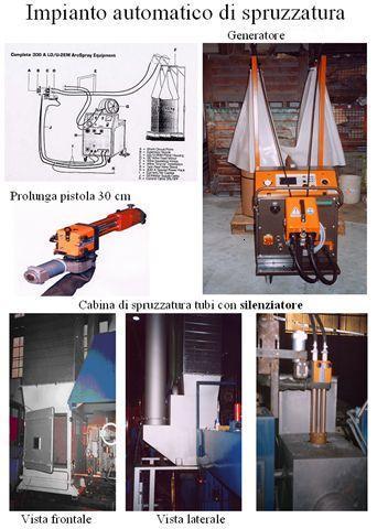 Impianto di zincatura a spruzo