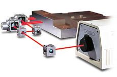 Position Metrology Systems - High precision non-contact solutions