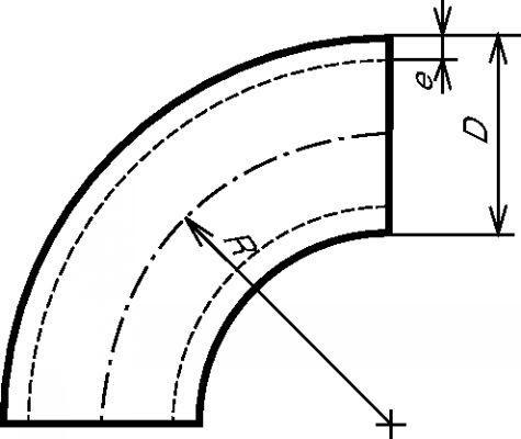 COUDE ISO 3D À 90° - ROULÉ SOUDÉ INOX 304 L - 316 L (5611)