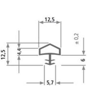 Profil 2 - null